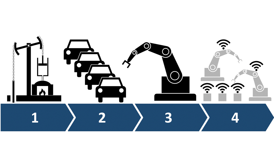 Trends in Industry 4.0 for 2018